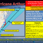 hurricane arthur news, closures & reschedules on the obx