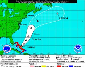 National Hurricane Center track for Hurricane Joaquin 2:00 p.m. 10/2.